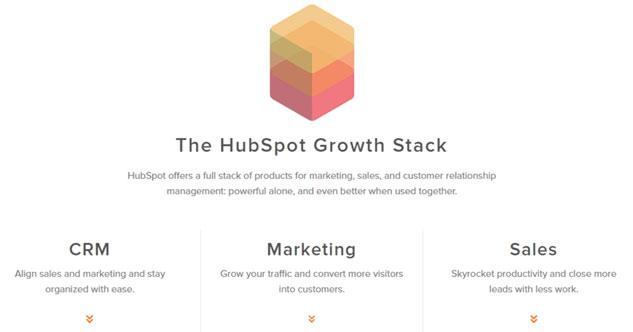 ابزار اتوماسیون بازاریابی Hubspot
