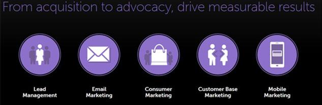 ابزار اتوماسیون بازاریابی Marketo